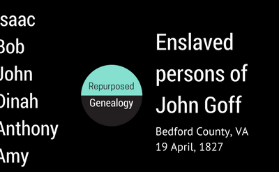 Enslaved Persons of John Goff, Bedford County Virginia 19 April 1827